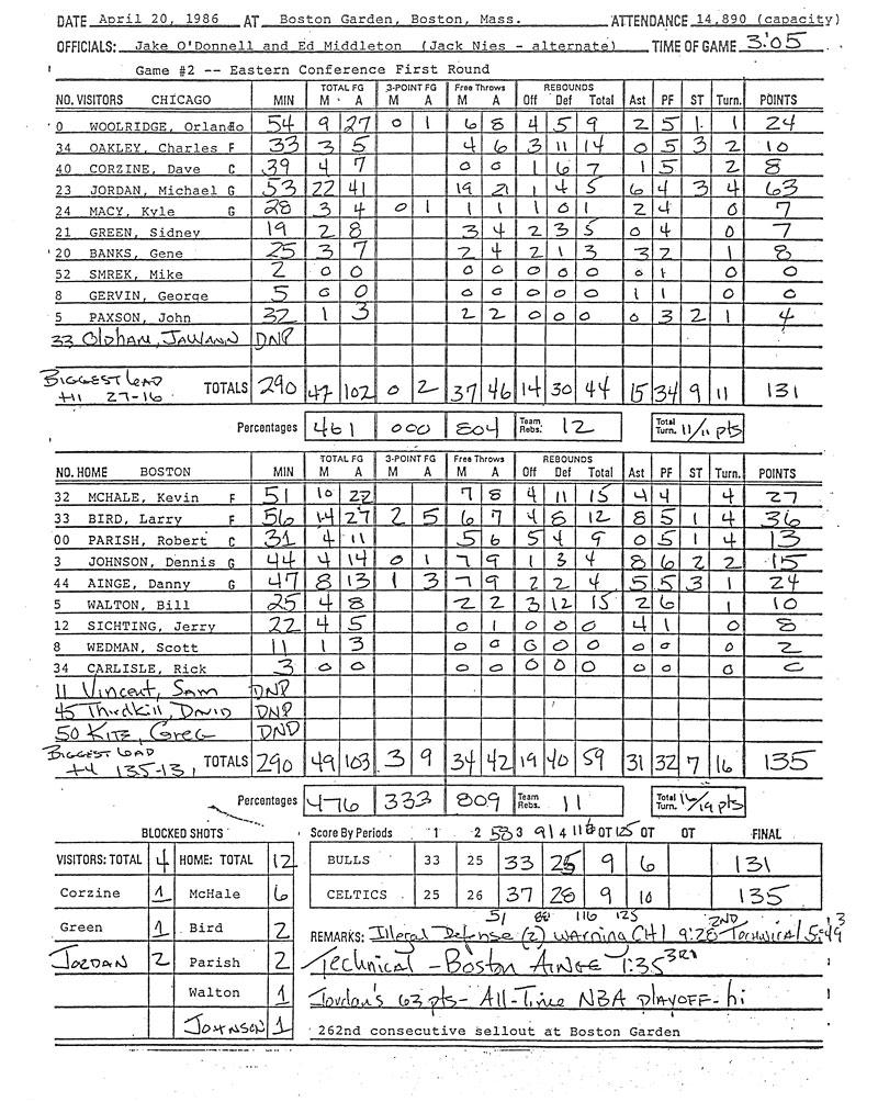 Box Score from Bulls vs. Celtics